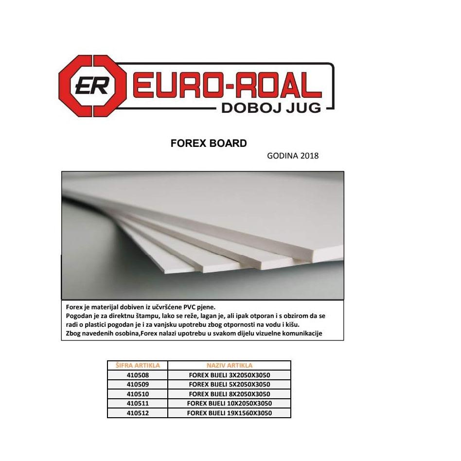 Forex board